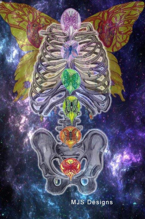 Internal Transformations